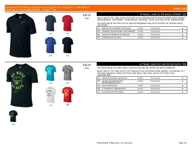 ea7562e2 Nike Apparel Equipment 2016