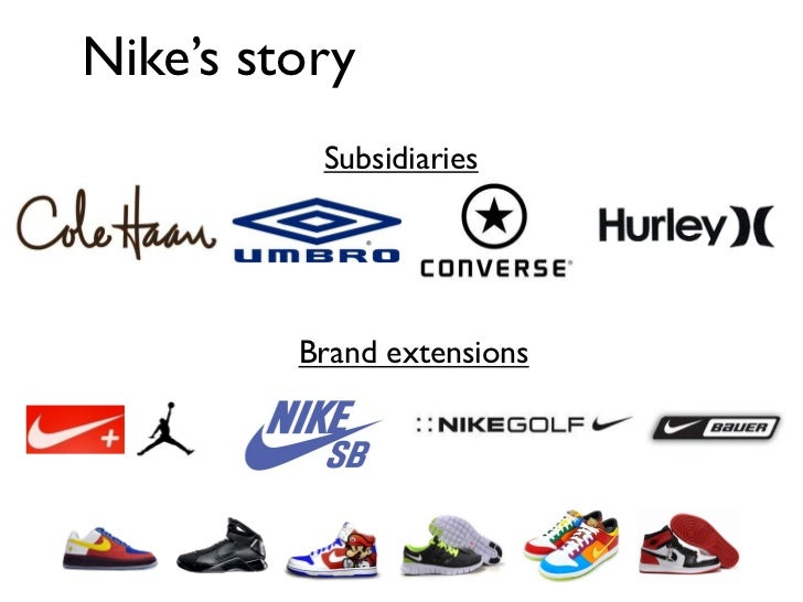 All Brand Shoes List