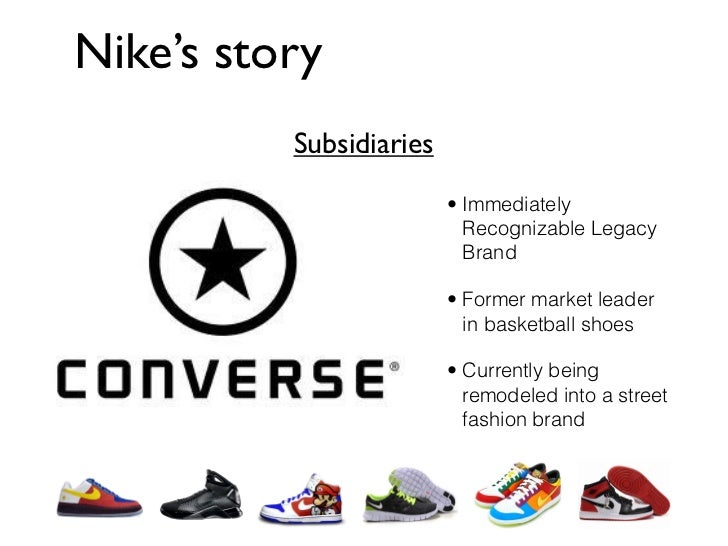 ppt on brand portfolio of nike It started with a handshake in addition to the nike and jordan brands of our brand portfolio.