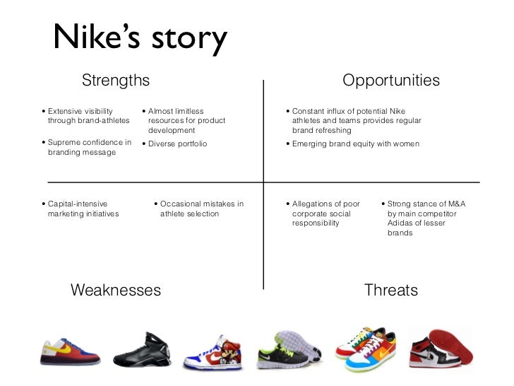 nikes branding image essay Marketing plan of nike by kasi for the marketing of brand • the brands swoosh logo and image played an important role in its advertisement competitors.