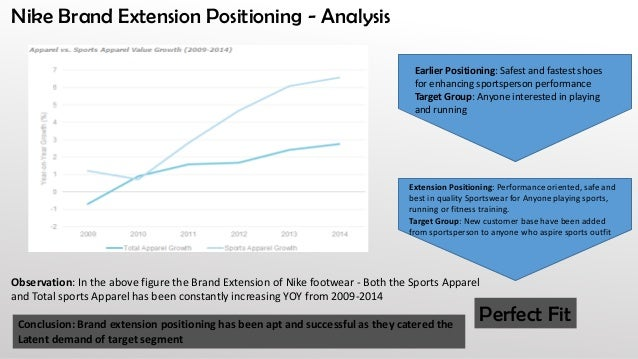 point of parity adidas nike positioning Strategy overview we're all 'creating the new' - because we believe that through sport, we have the power to change lives share our core brands - adidas and reebok - have strong identities in sport adidas appeals to athletes and reebok focuses on the fitness consumer.