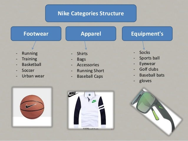 nike and google case study Task - using all the resources here and the task sheet to the left, plan, stage and direct your video to show the issues involved in nidl of nike products the key question is as follows.