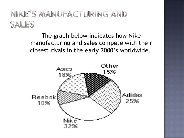 the analysis of nike in athletic An analysis of the sports equipment industry and one of its  sporting and athletic equipment in the united states  footwear producers such as nike.