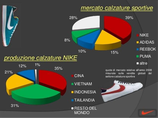 Nike Brand Analysis  Slide 3