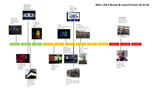 nike communication strategy 602 communications is a research, training and consulting company that specializes in emotional marketing we show businesses how to use emotional persuasion to supercharge customer loyalty and build revenue.