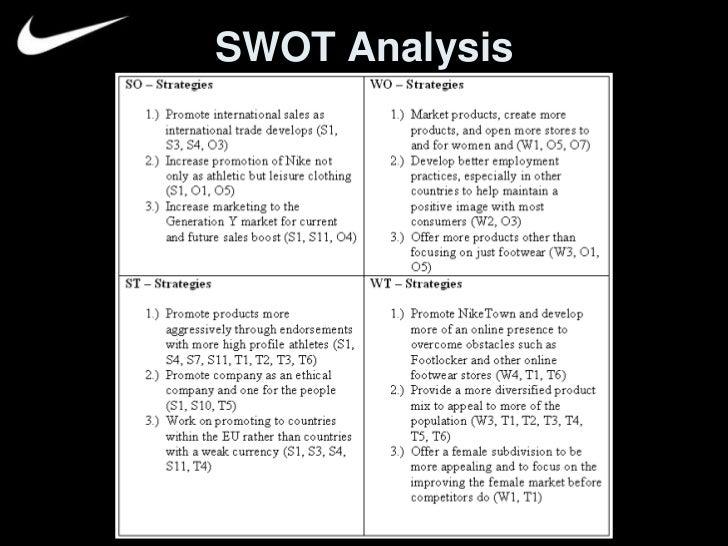 "under armour swot Swot%analysis–%underarmour% publicrelations&civicresponsibility: underarmour'strademark""advertisingphrase,'iwill,'whichispartofa brandnew."