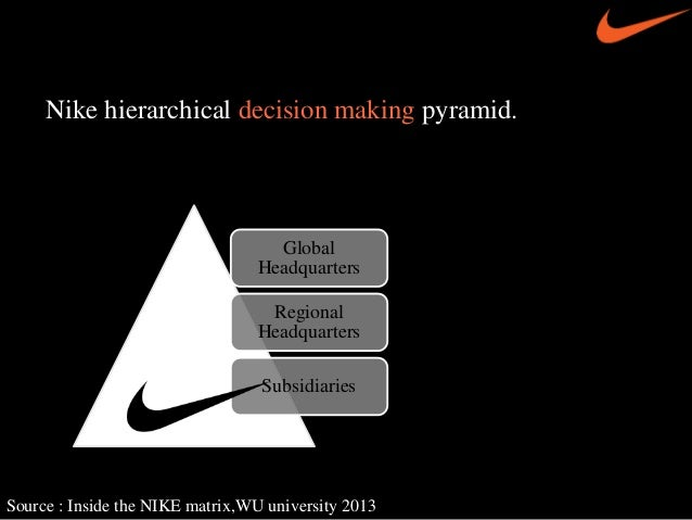 organisational structure of nike