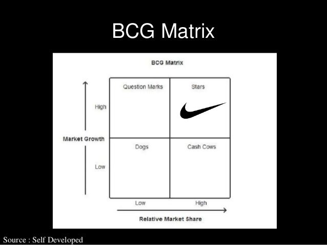 bcg matrix of nike Read this essay on bcg matrix nike essay come browse our large digital warehouse of free sample essays get the knowledge you need.