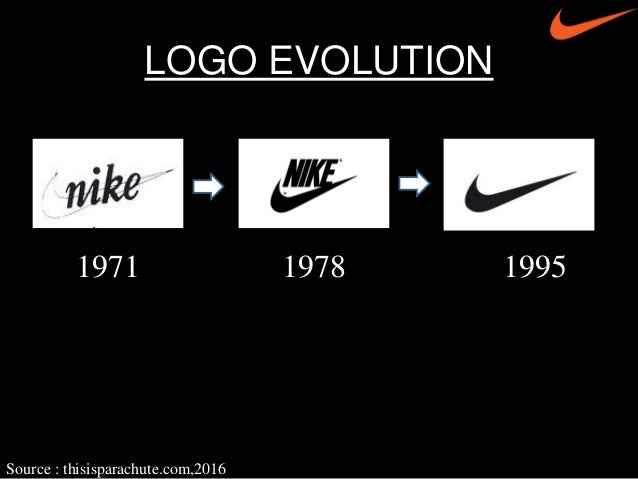 nike brand overview Nike celebrate its 50th birthday in  that many people may never have known about the world's most famous sports brand 1 nike was founded in 1964 as blue ribbon.