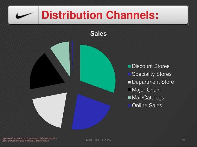 nike channel strategy There are three main reasons why, for many companies, the direct-to-consumer channel needs to be part of the revenue mix.