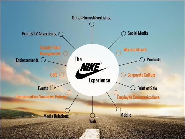 nike strategic objectives The organization around this clear strategic mission, nike set a foundation that defines innovation objectives and mobilizes your efforts case study nike.