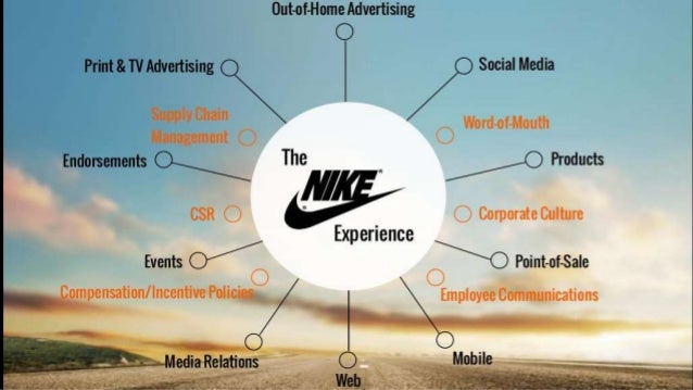 Integrated Marketing Communications At Nike