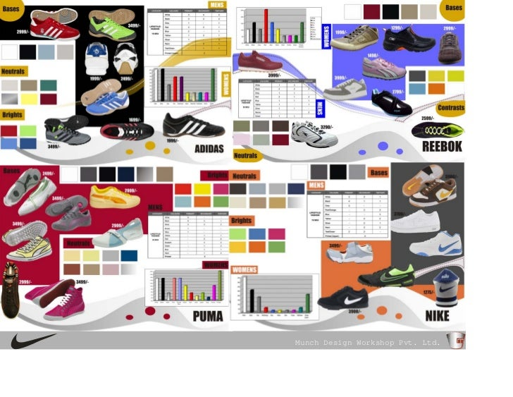 market research nike How nike uses facebook, twitter, pinterest and google+ not only does nike do a decent job of marketing itself using the four main social networks best practice guides and trends research most popular research template files for digital marketing and web projects.