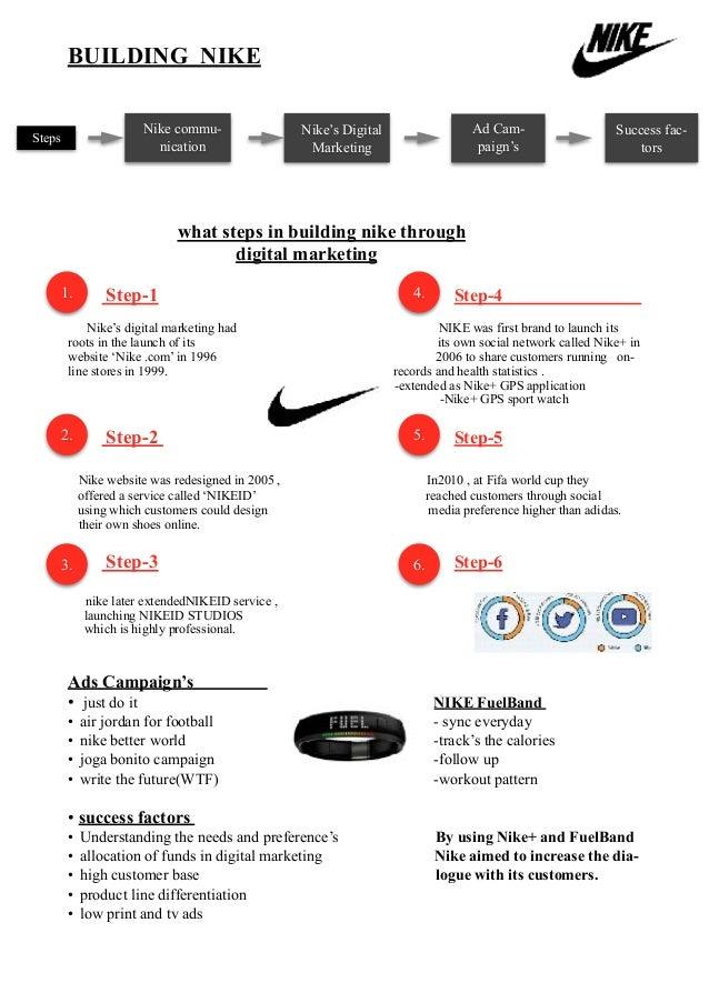 Nike S Digital Marketing