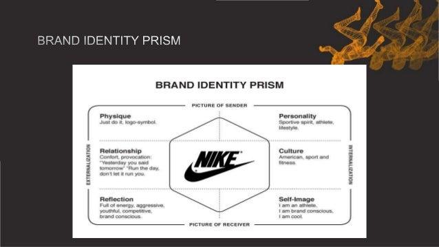brand identity nike
