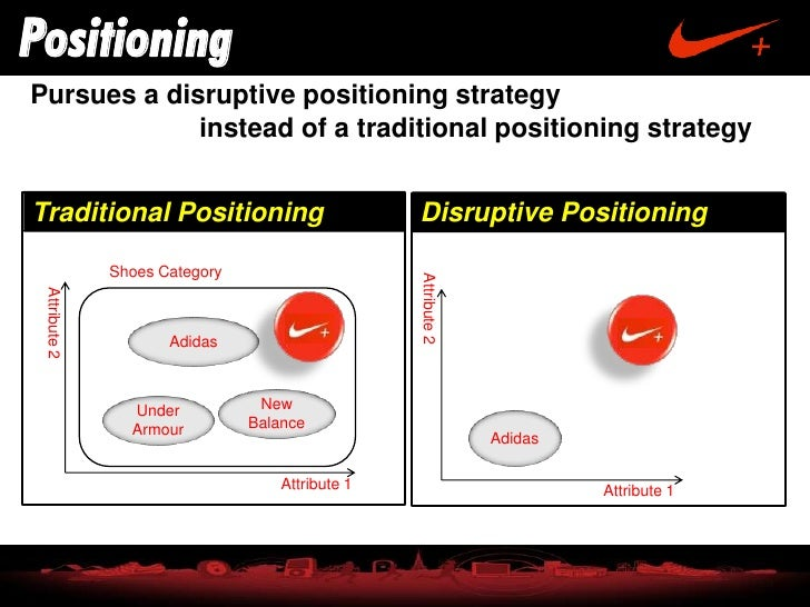 what is nike positioning strategy This presentation was created by syed zaid ali under prof sameer mathur  during a winter internship.