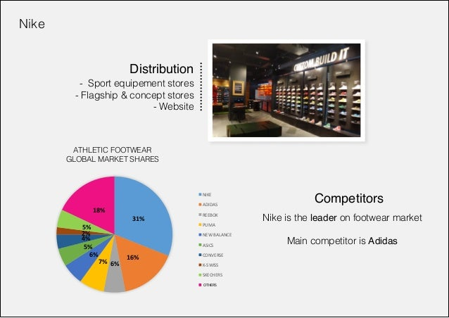 the analysis of nike in athletic Footwear manufacturing industry overview  including athletic, casual, and dress shoes as well as boots, sandals, and slippers major companies include nike,.