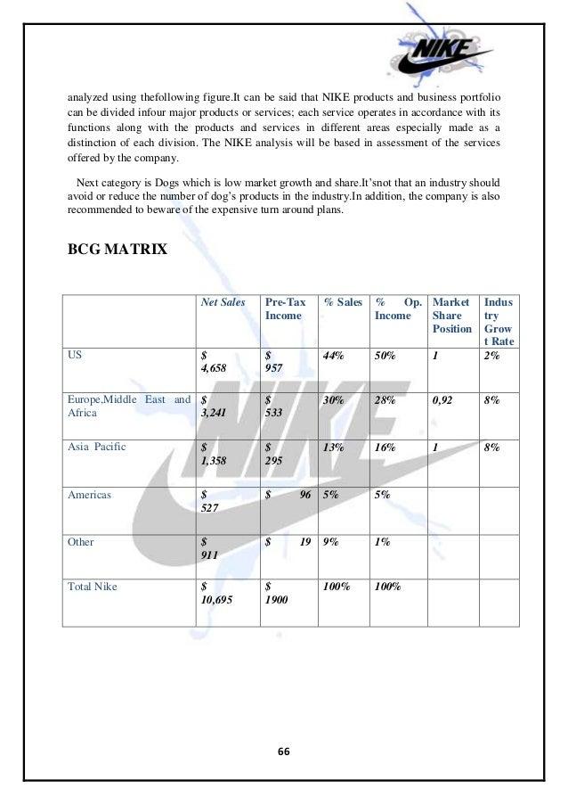 Nike strategic management