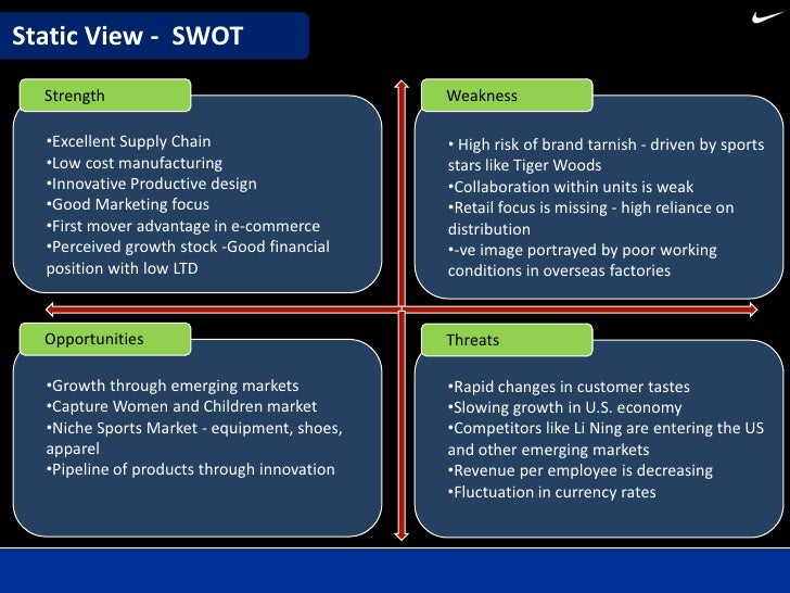 swot li ning Li ning owns a well-established distribution channel, a powerfulshow more content a reinforced international branding could fill customer¡¦s perception better and attract more customers 22 swot analysis.