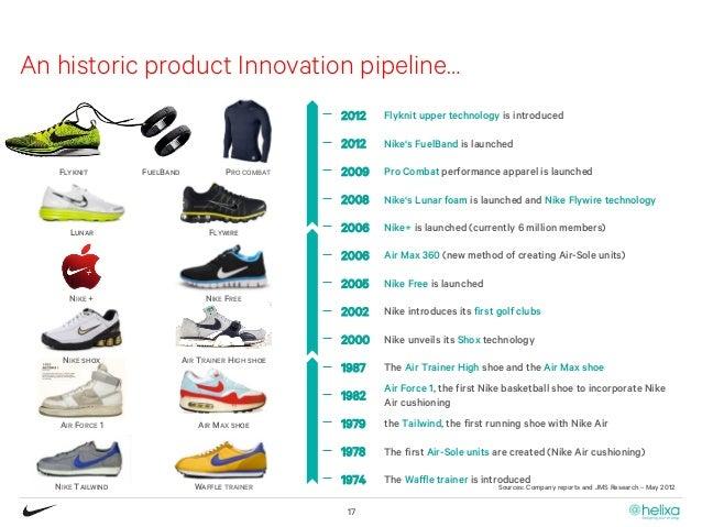 Nike The Innovation Machine