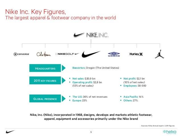 Nike Inc. Key Figures,The ...