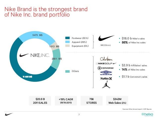 Golf Shoe Sales Online