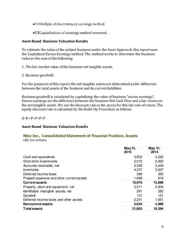 nike net assets