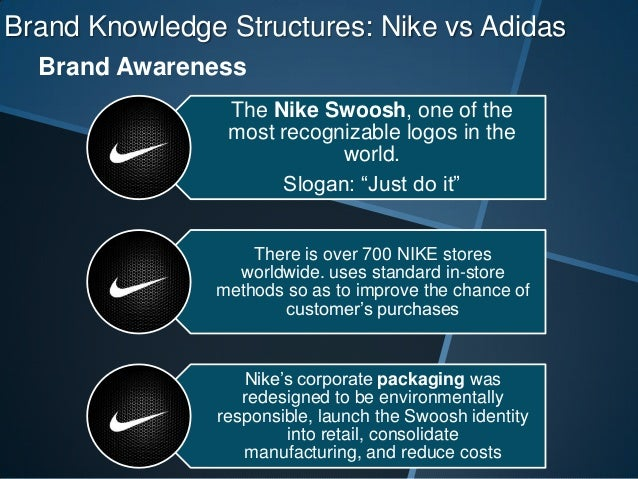 nike vs adidas marketing mix battle Battle of the brands: adidas versus nike 16 november 2015 2 min read in this fourth instalment of our 'battle of the brands' series from meltwater, david hickey compares the social media activity and online news coverage of rival sporting brands, adidas and nike.