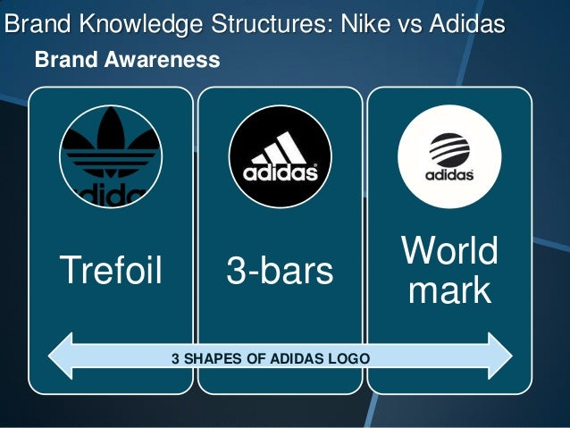 nike brand awareness Find all the brand rankings where nike is listed.
