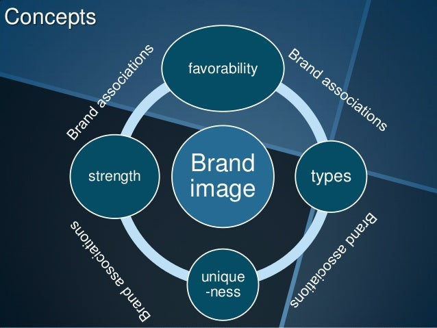 adidas three major strengths Consumers base preferences on three dimensions of global brands—quality  the strength of local manufacturers,  we found four major segments.