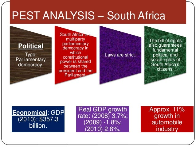 South Africa Pest Analysis Essay Sample
