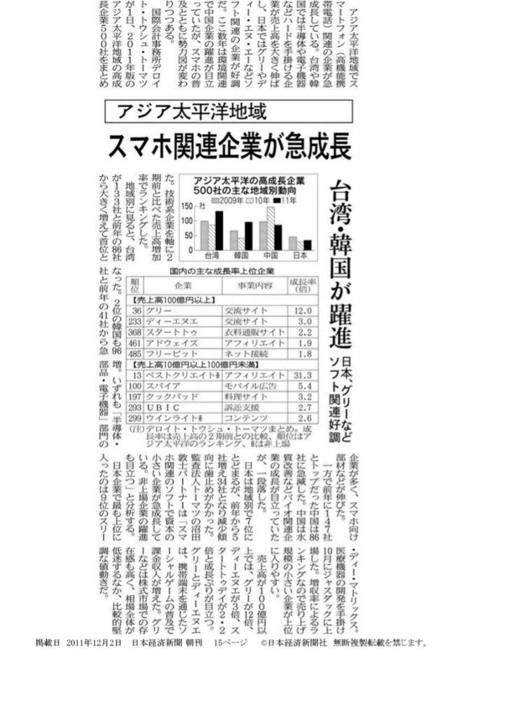 Nikkei news 2011.12.02 アジア太平洋地域でのスマホ関連企業が急成長