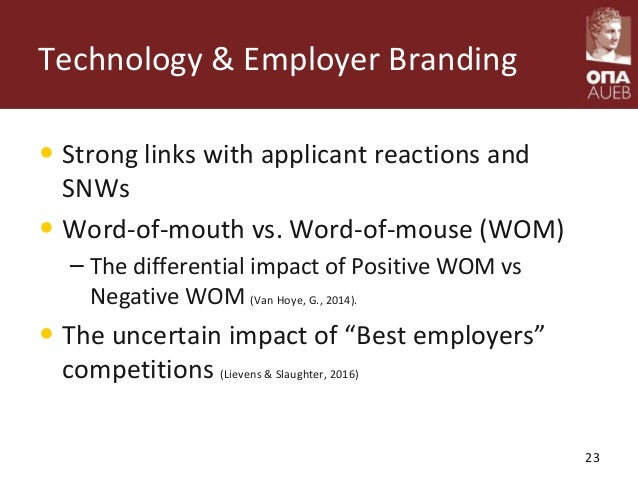 Technology In Employee Recruitment And Selection