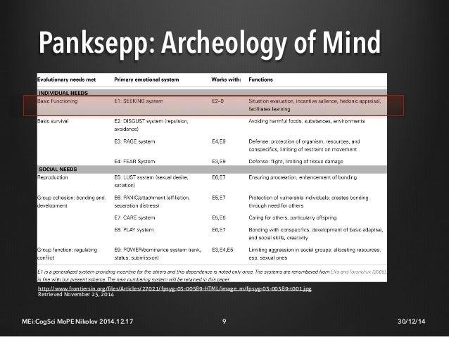 affective neuroscience jaak panksepp pdf