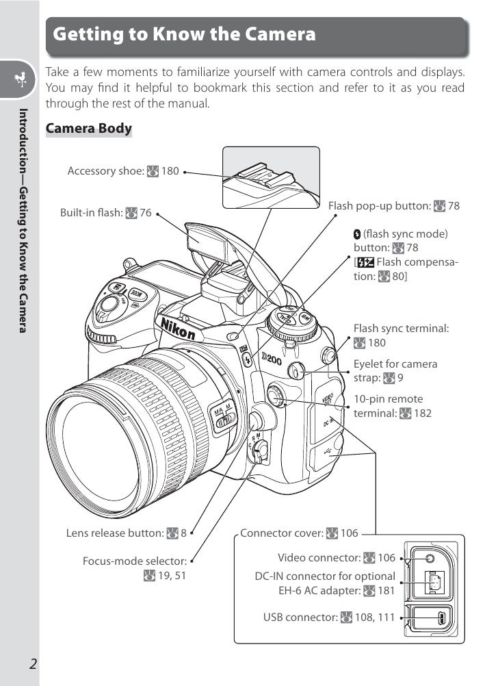 nikon d200 rh slideshare net Nikon D200 ManualDownload Nikon D200 ManualDownload