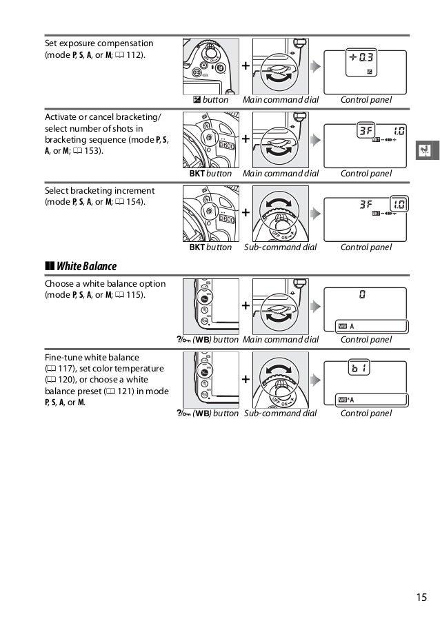 nikon d600 user manual rh slideshare net nikon d600 user guide nikon d610 user manual pdf