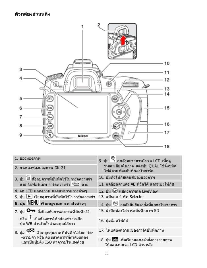 Nikon d90 thai manual