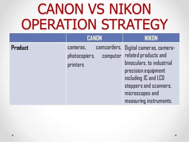 marketing strategy of canon