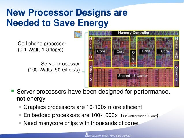 New Processor Designs are Needed to Save Energy  Server processors have been designed for performance, not energy  Graph...