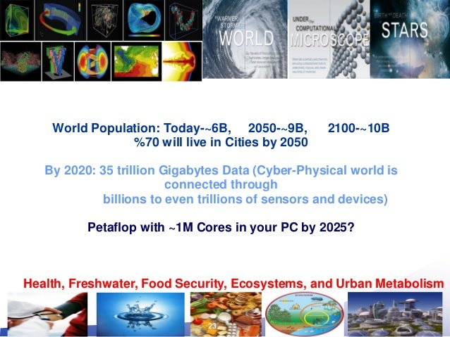 World Population: Today-~6B, 2050-~9B, 2100-~10B %70 will live in Cities by 2050 By 2020: 35 trillion Gigabytes Data (Cybe...