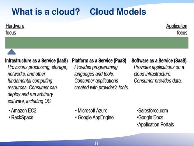 What is a cloud? Cloud Models 31