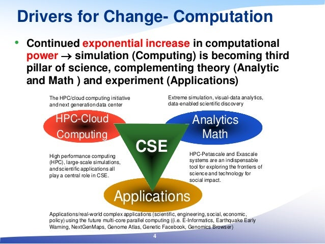 Drivers for Change- Computation • Continued exponential increase in computational power  simulation (Computing) is becomi...