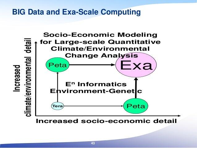 Increased climate/environmentaldetail Increased socio-economic detail Tera Peta Peta Exa Socio-Economic Modeling for Large...