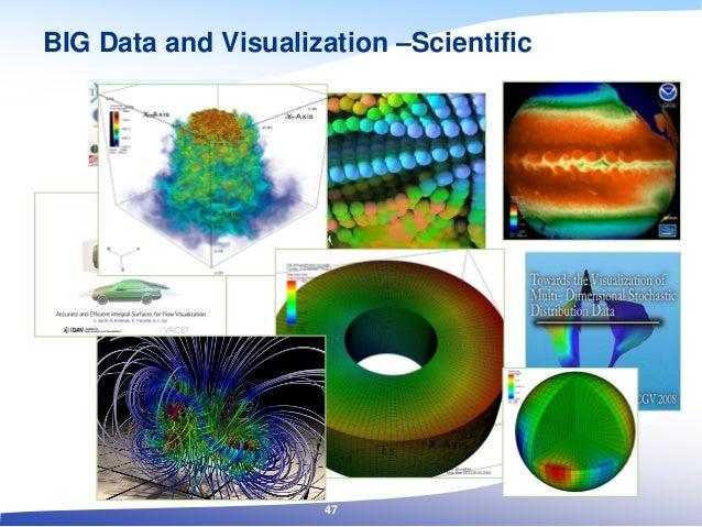 BIG Data and Visualization –Scientific 47