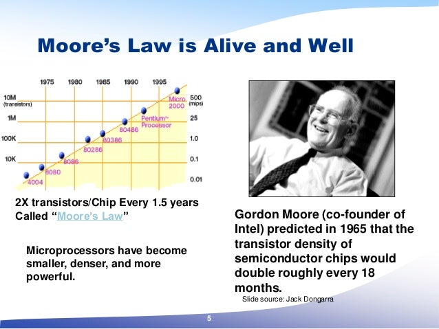 """Moore's Law is Alive and Well 2X transistors/Chip Every 1.5 years Called """"Moore's Law"""" Moore's Law Microprocessors have be..."""