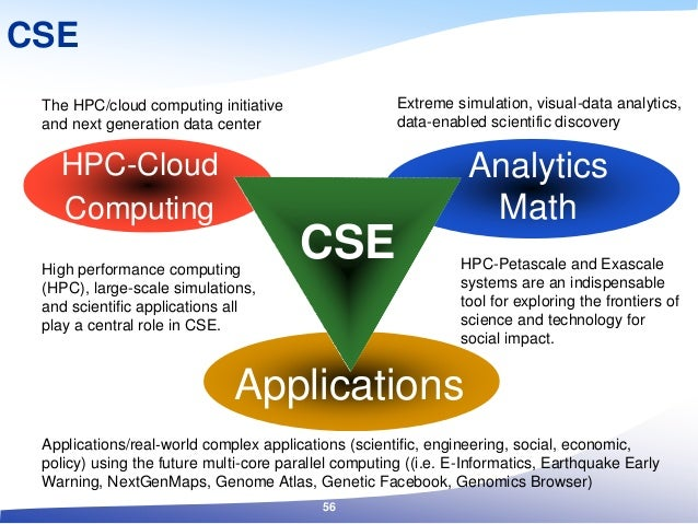 High performance computing (HPC), large-scale simulations, and scientific applications all play a central role in CSE. App...