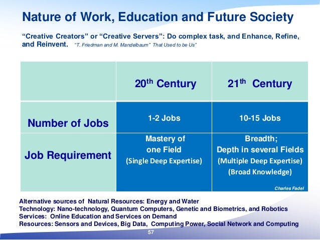 """Nature of Work, Education and Future Society """"Creative Creators"""" or """"Creative Servers"""": Do complex task, and Enhance, Refi..."""