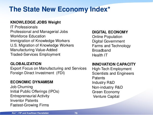 KNOWLEDGE JOBS Weight IT Professionals Professional and Managerial Jobs Workforce Education Immigration of Knowledge Worke...