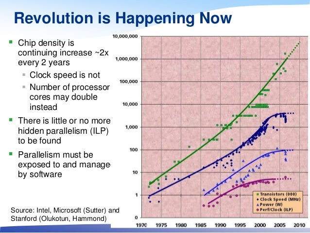 Revolution is Happening Now  Chip density is continuing increase ~2x every 2 years  Clock speed is not  Number of proce...