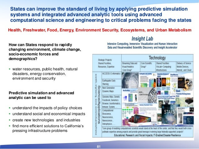 States can improve the standard of living by applying predictive simulation systems and integrated advanced analytic tools...